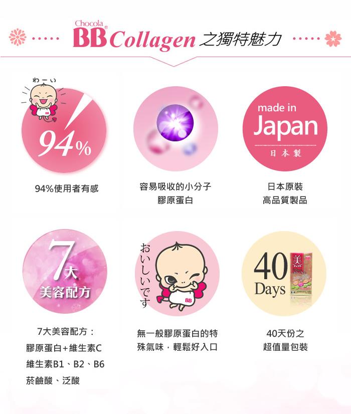 日本大人氣ChocolaBB,俏正美BB膠原錠,有小分子的膠原蛋白,七大美容配方,讓你擁有2017最漾透美肌!
